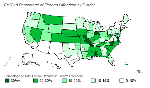 percentage of firearm offenders by district