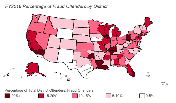 2018 percentage of fraud offenders by district